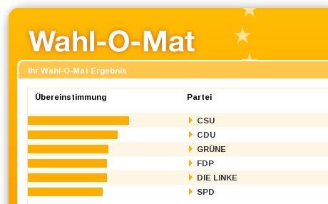 Wahl-O-Mat Ergebnis Jan