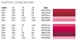 Pantone in RGB: Auszug